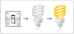 electric bulb transformation