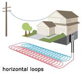 Geothermal installation - horizontal loops