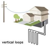 Geothermal installation - vertical loops