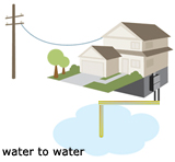 Geothermal installation - water to water